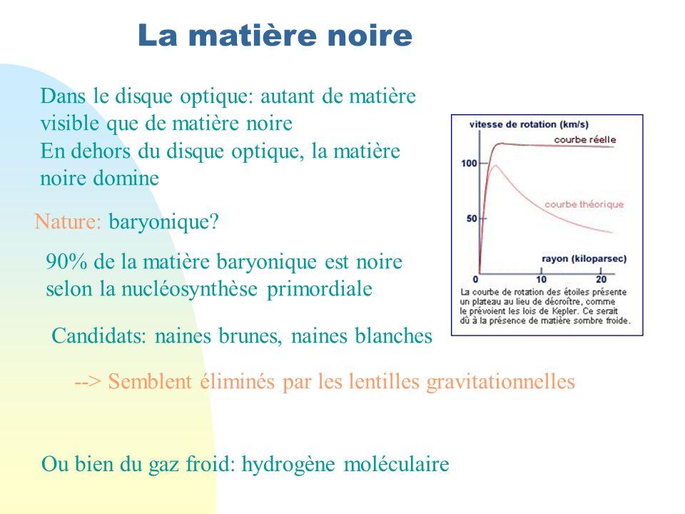 La matière noire Dans le disque optique: autant de matière