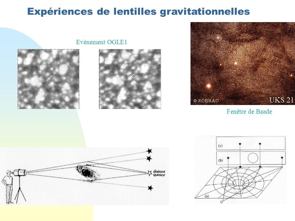 Expériences de lentilles gravitationnelles