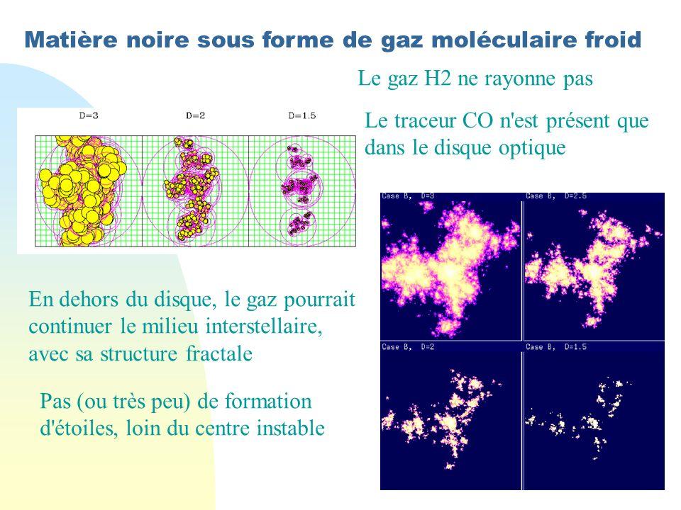 Matière noire sous forme de gaz moléculaire froid