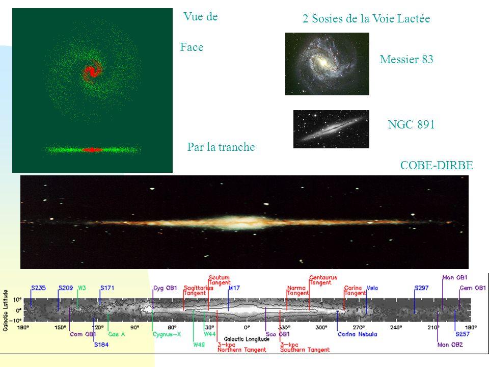Vue de 2 Sosies de la Voie Lactée Face Messier 83 NGC 891 Par la tranche COBE-DIRBE