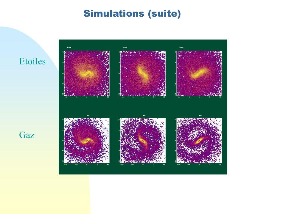 Simulations (suite) Etoiles Gaz