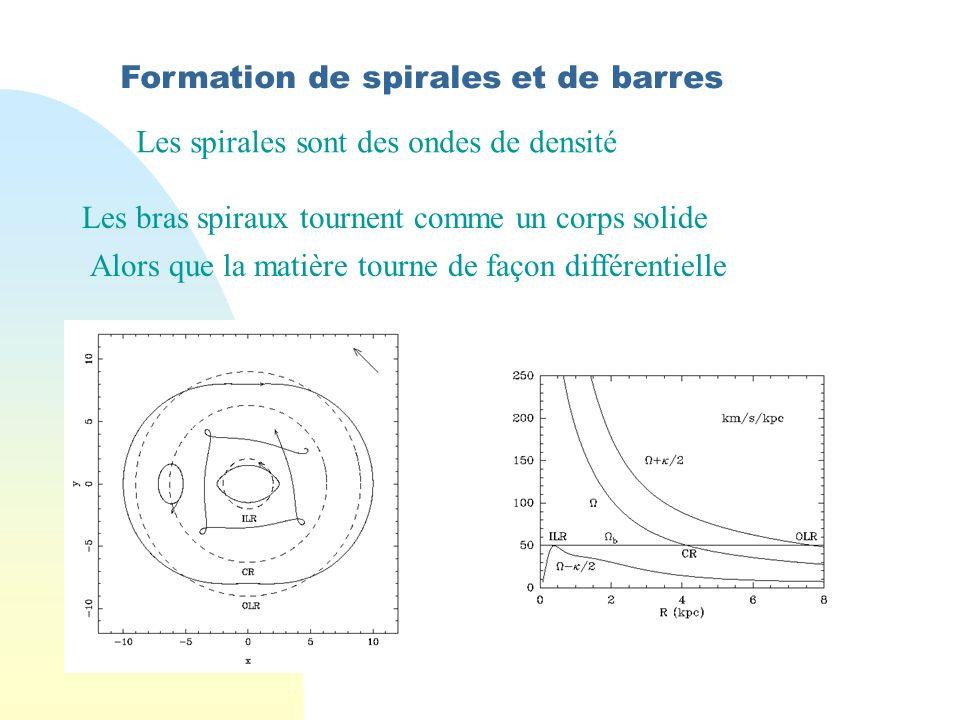 Formation de spirales et de barres