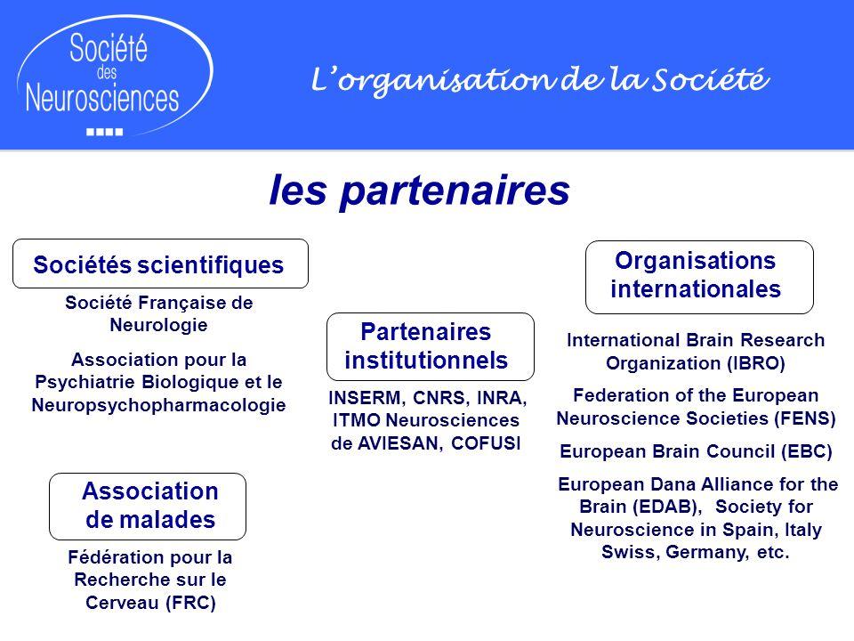 les partenaires L'organisation de la Société