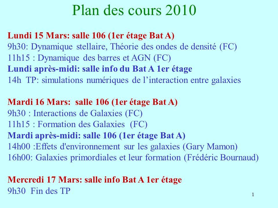 Plan des cours 2010 Lundi 15 Mars: salle 106 (1er étage Bat A)