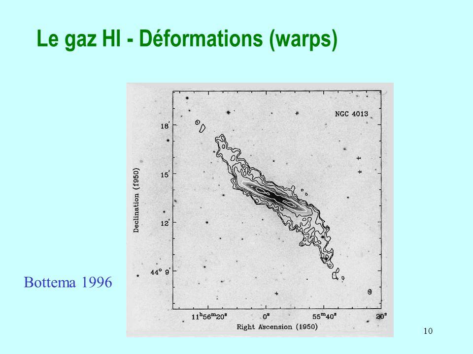 Le gaz HI - Déformations (warps)
