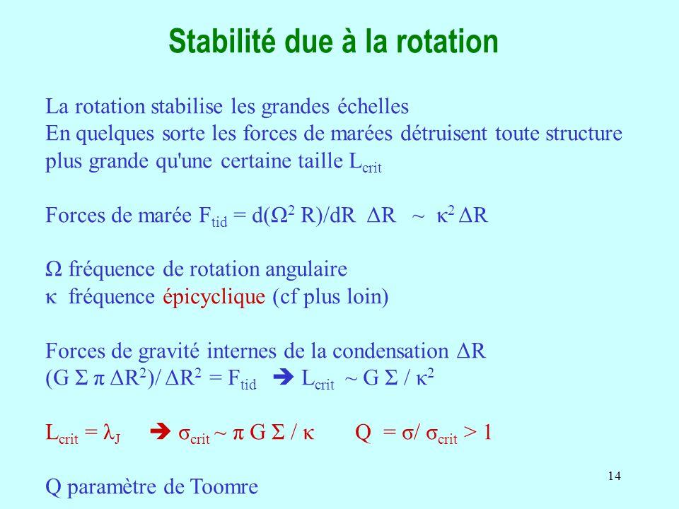 Stabilité due à la rotation