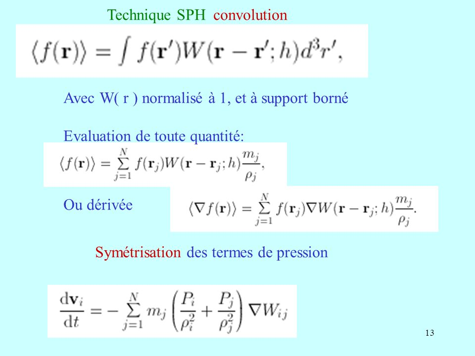 Technique SPH convolution