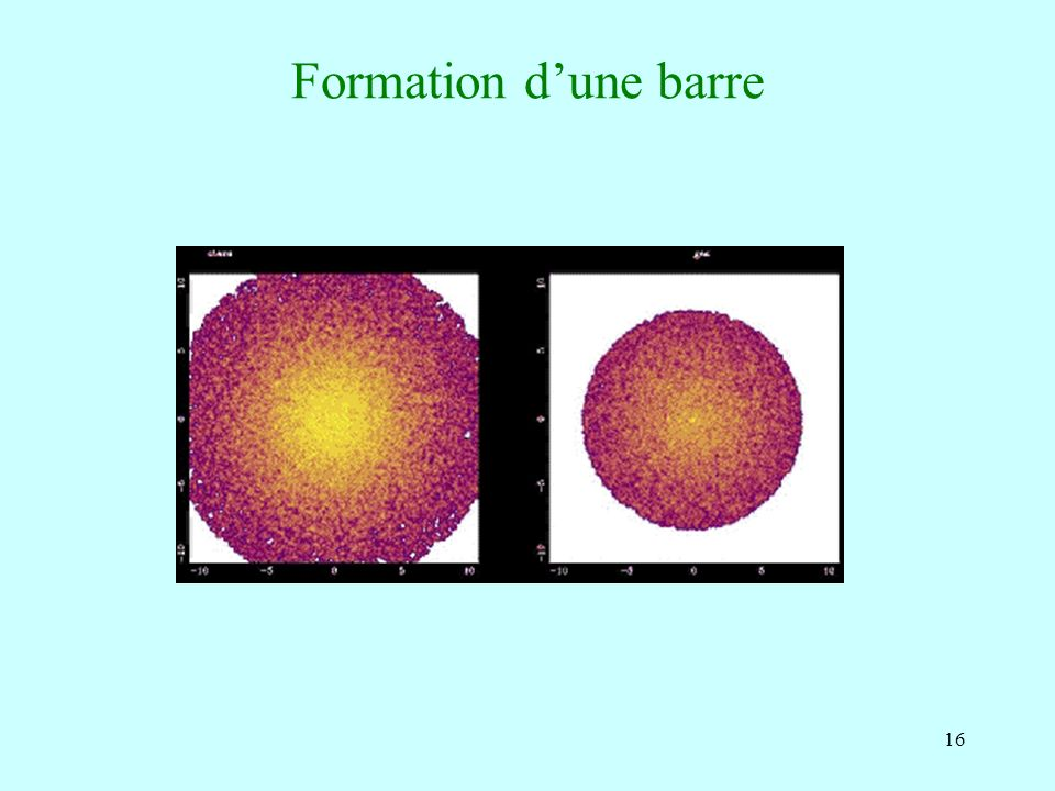Formation d'une barre