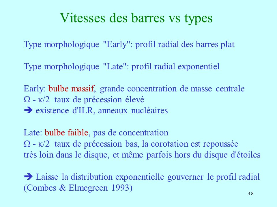 Vitesses des barres vs types