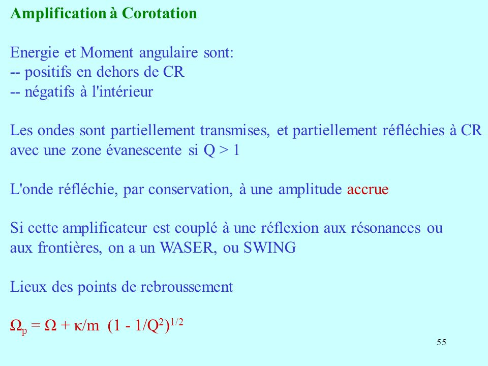 Amplification à Corotation