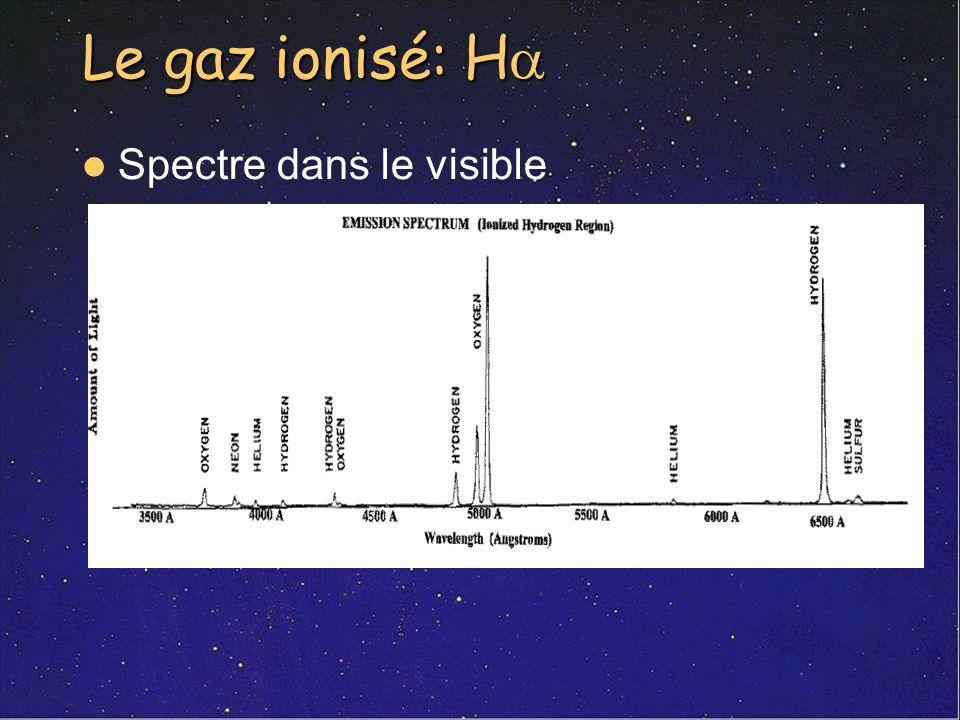 Le gaz ionisé: Ha Spectre dans le visible