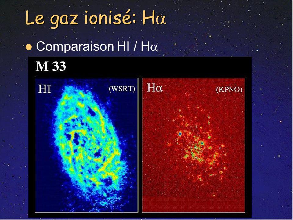 Le gaz ionisé: Ha Comparaison HI / Ha