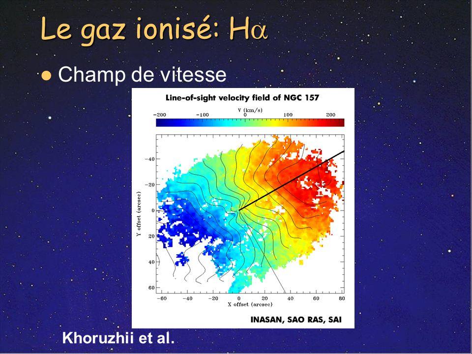 Le gaz ionisé: Ha Champ de vitesse Khoruzhii et al.