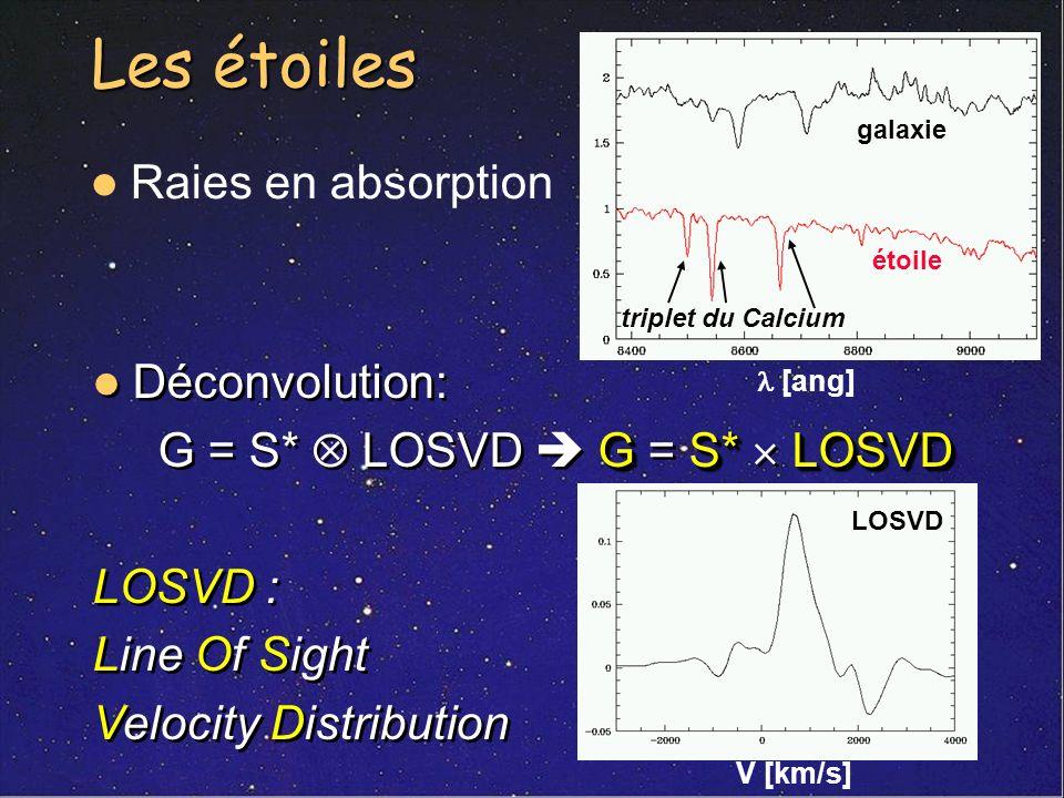 Les étoiles Raies en absorption Déconvolution:
