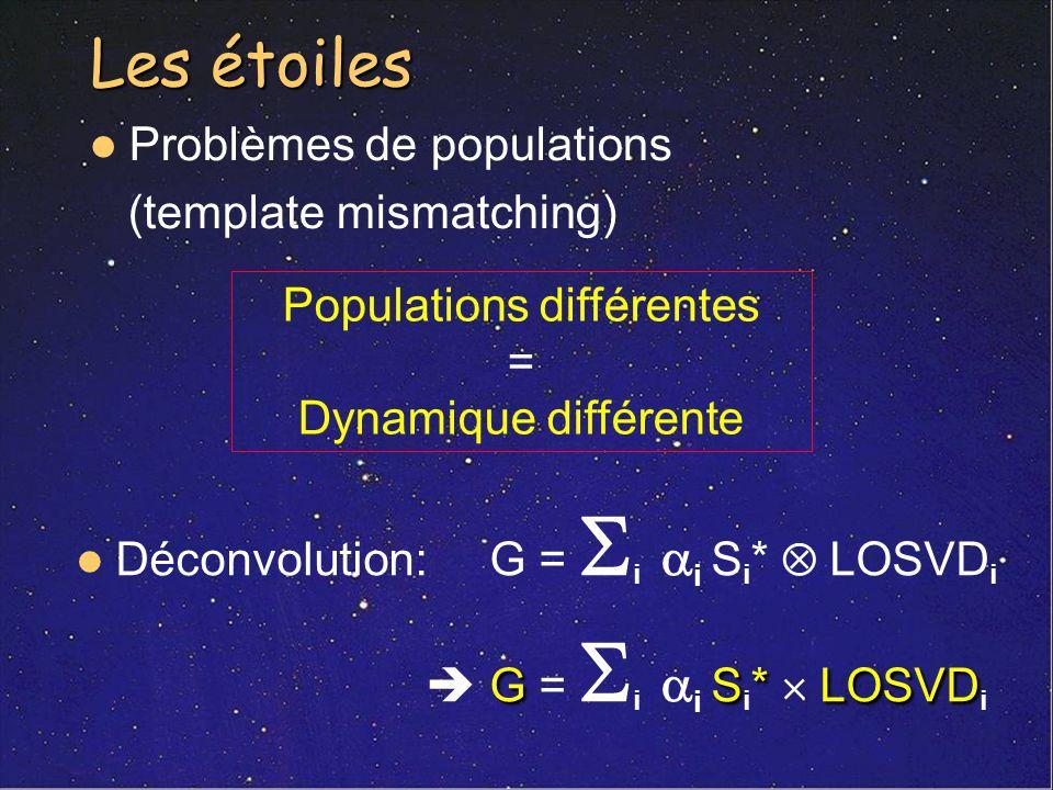 Populations différentes