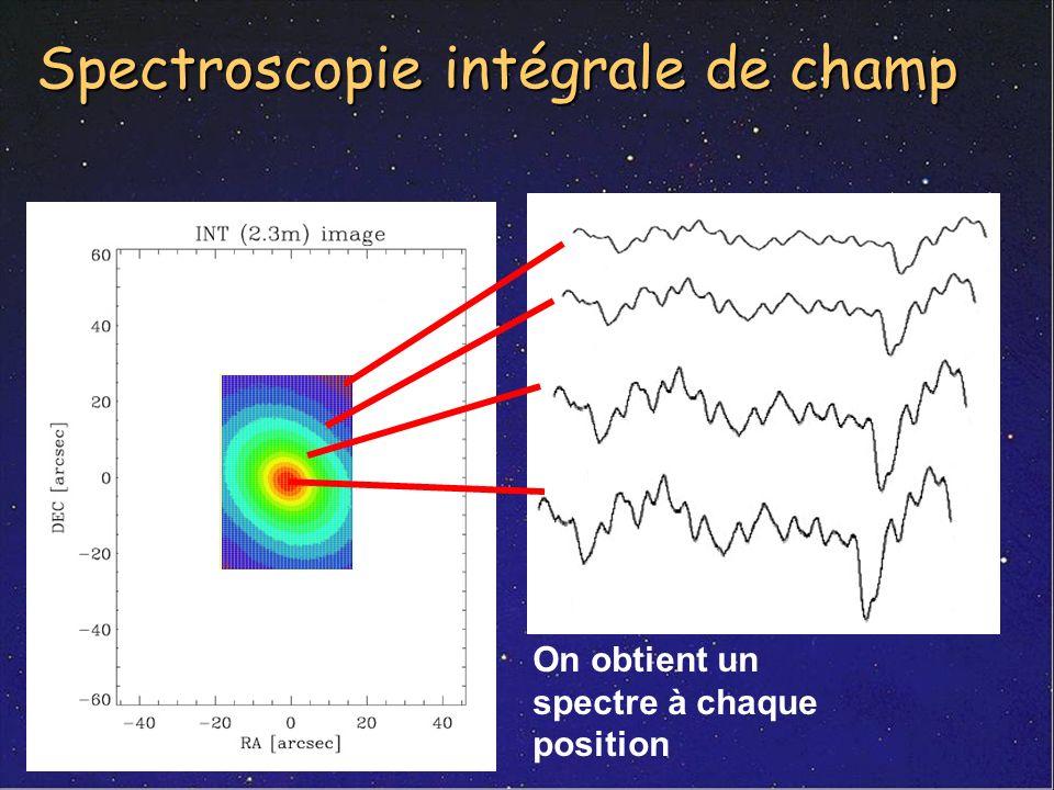 Spectroscopie intégrale de champ