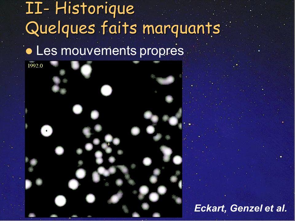 II- Historique Quelques faits marquants