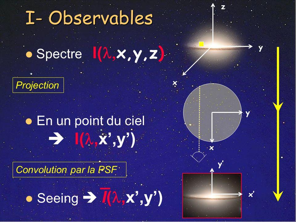 I- Observables  I(l,x',y') Spectre I(l,x,y,z) En un point du ciel