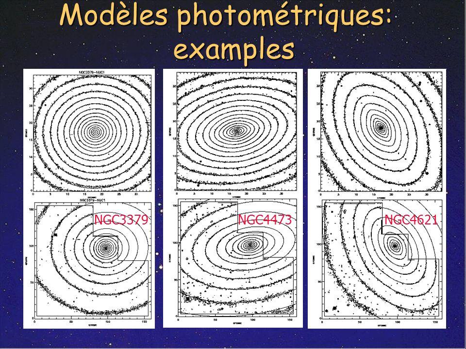 Modèles photométriques: examples