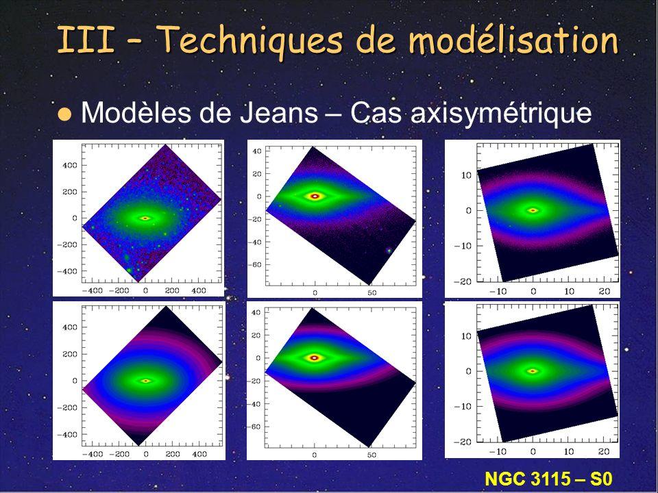 III – Techniques de modélisation