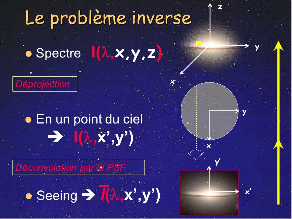 Le problème inverse  I(l,x',y') Spectre I(l,x,y,z)