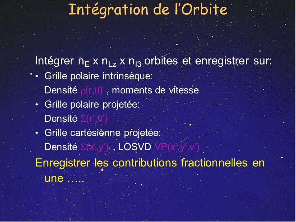 Intégration de l'Orbite
