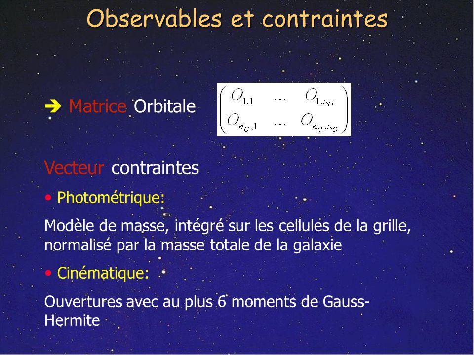 Observables et contraintes