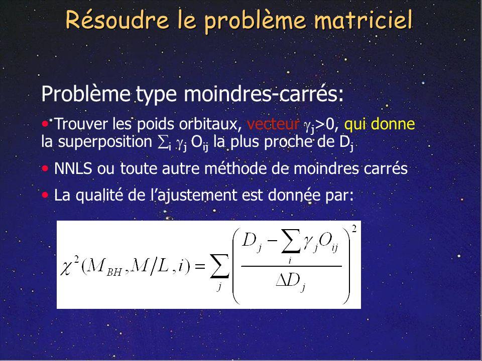 Résoudre le problème matriciel