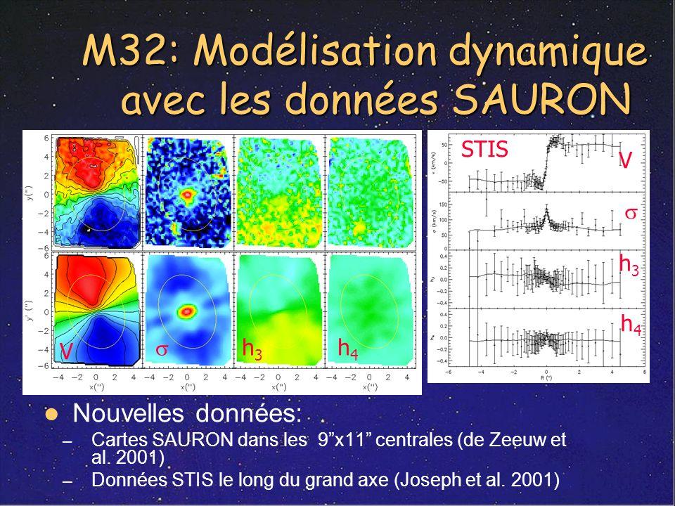 M32: Modélisation dynamique avec les données SAURON