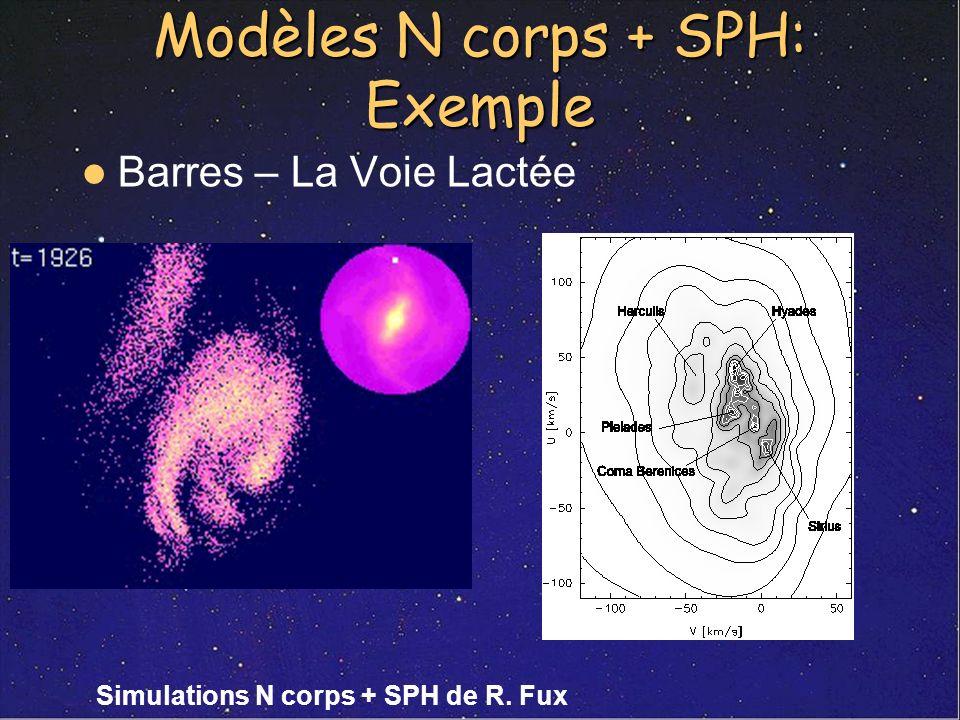 Modèles N corps + SPH: Exemple