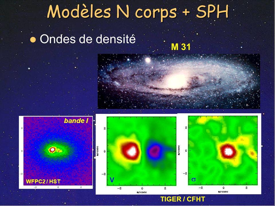 Modèles N corps + SPH Ondes de densité M 31 s bande I V TIGER / CFHT