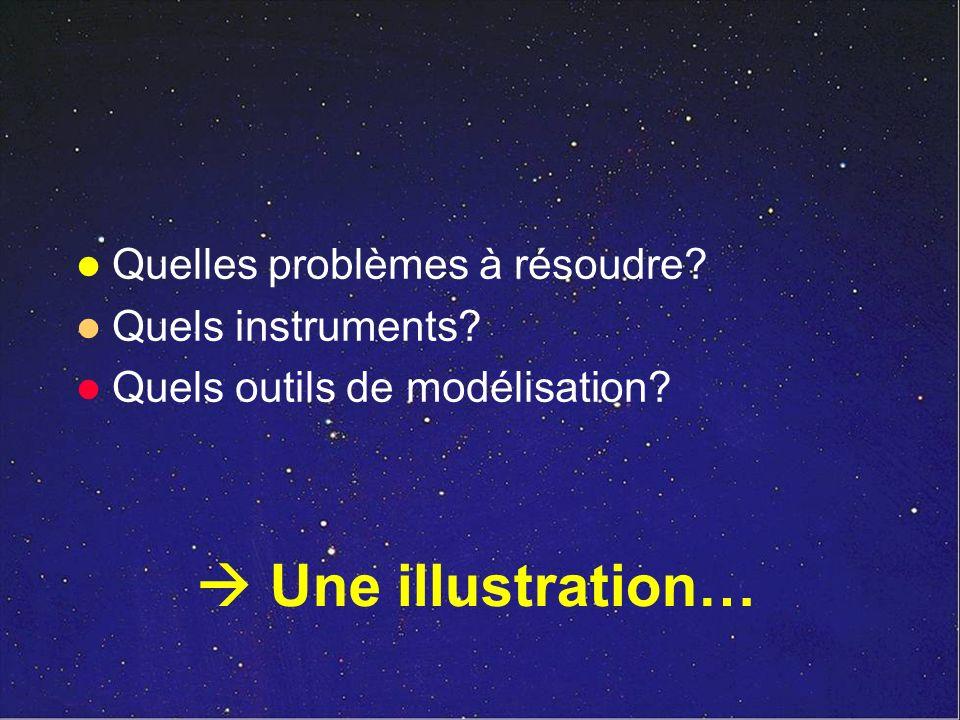 Une illustration… Quelles problèmes à résoudre Quels instruments