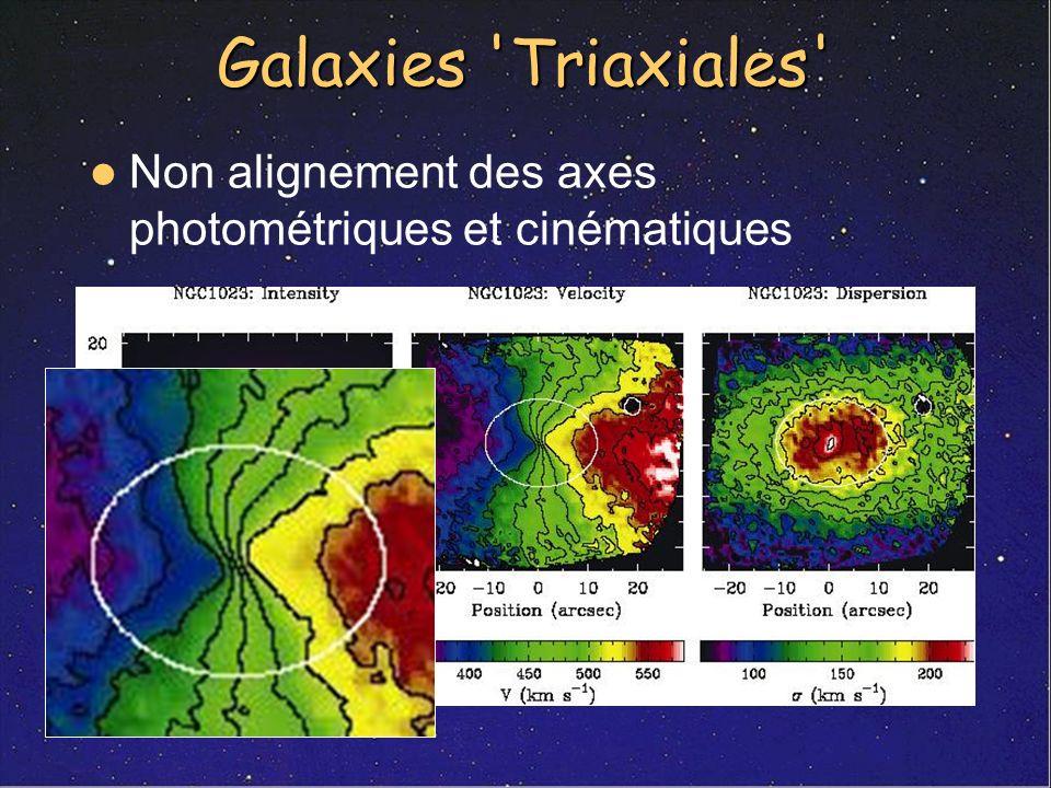 Galaxies Triaxiales Non alignement des axes photométriques et cinématiques