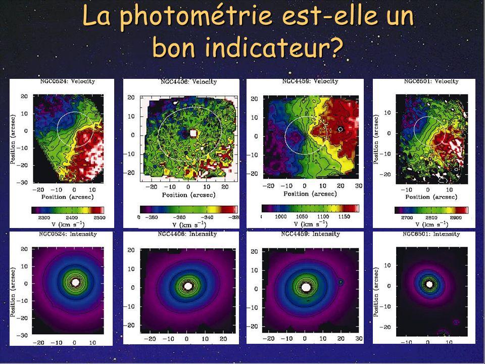 La photométrie est-elle un bon indicateur