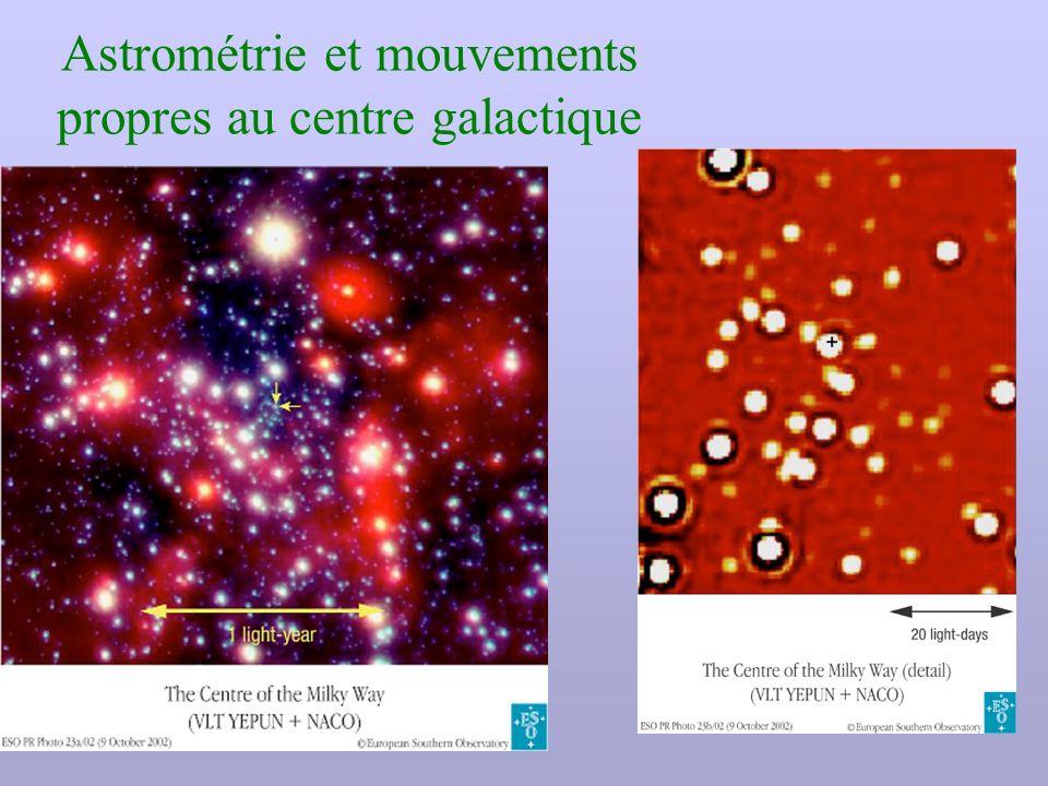Astrométrie et mouvements propres au centre galactique