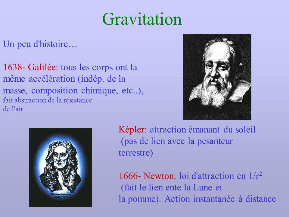 Gravitation Un peu d histoire… 1638- Galilée: tous les corps ont la