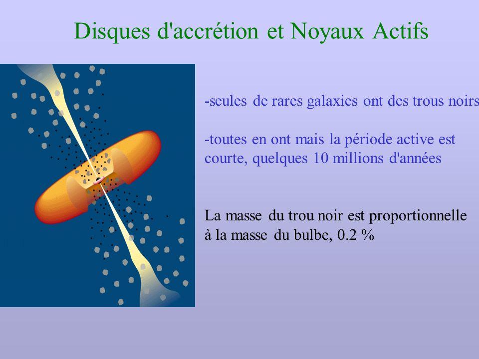 Disques d accrétion et Noyaux Actifs