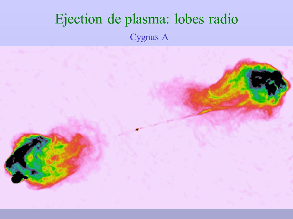 Ejection de plasma: lobes radio