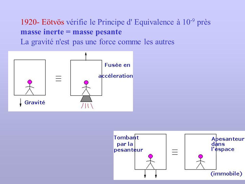1920- Eötvös vérifie le Principe d Equivalence à 10-9 près