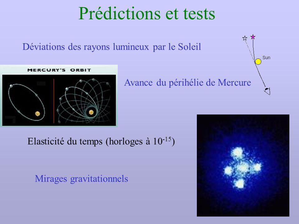 Prédictions et tests Déviations des rayons lumineux par le Soleil