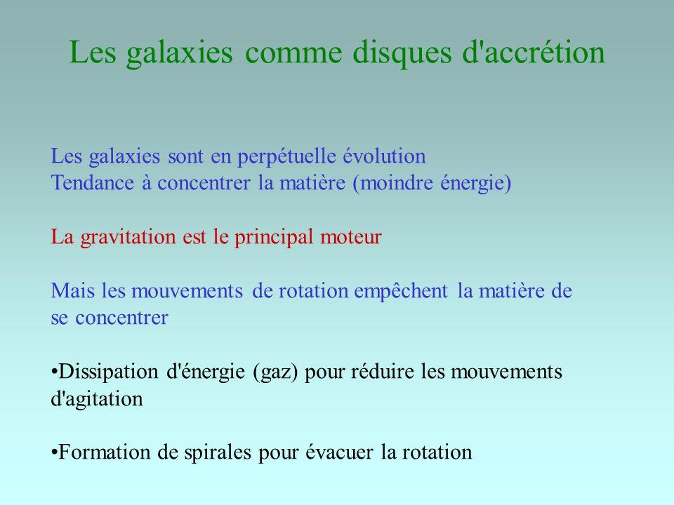 Les galaxies comme disques d accrétion