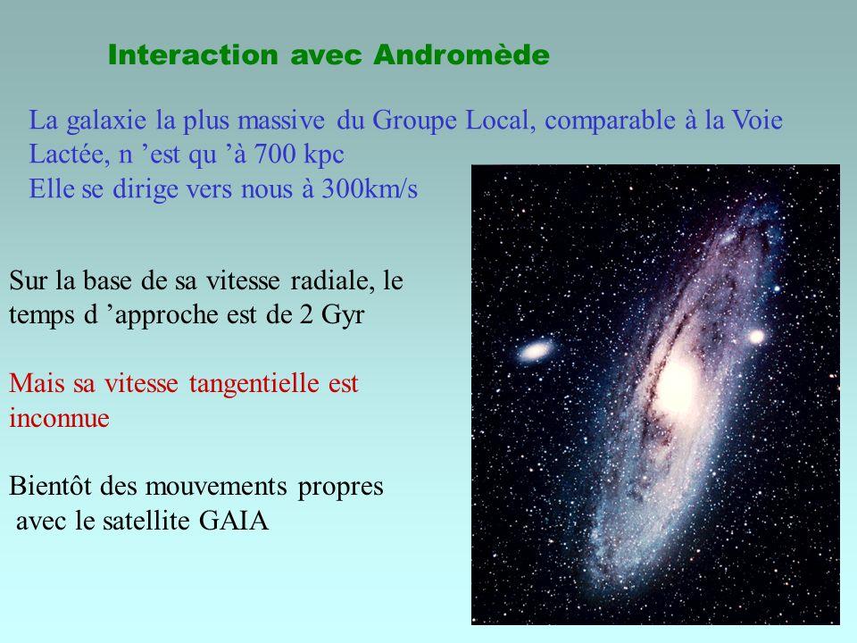 Interaction avec Andromède