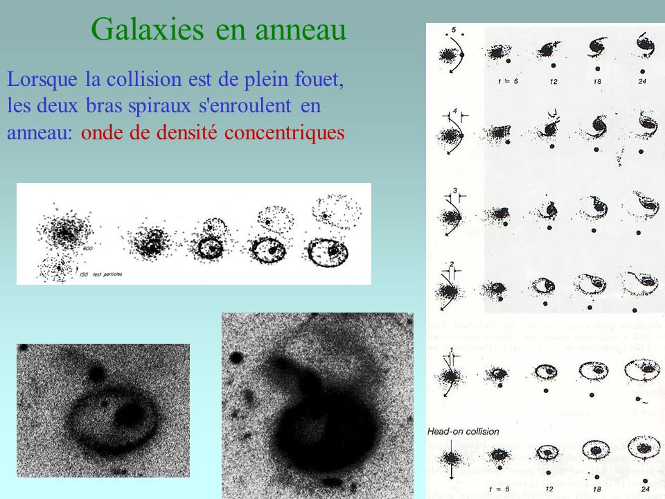 Galaxies en anneau Lorsque la collision est de plein fouet,