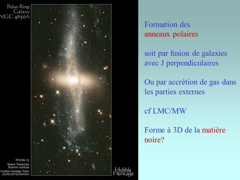 Formation des anneaux polaires. soit par fusion de galaxies. avec J perpendiculaires. Ou par accrétion de gas dans.