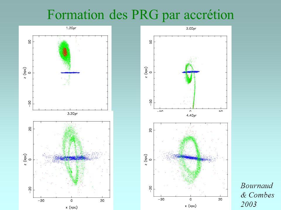Formation des PRG par accrétion