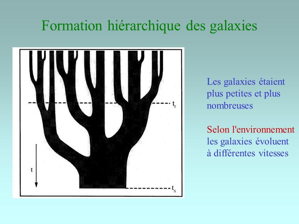 Formation hiérarchique des galaxies