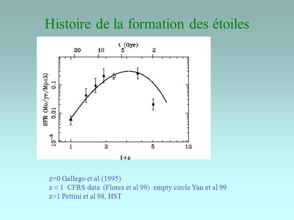 Histoire de la formation des étoiles