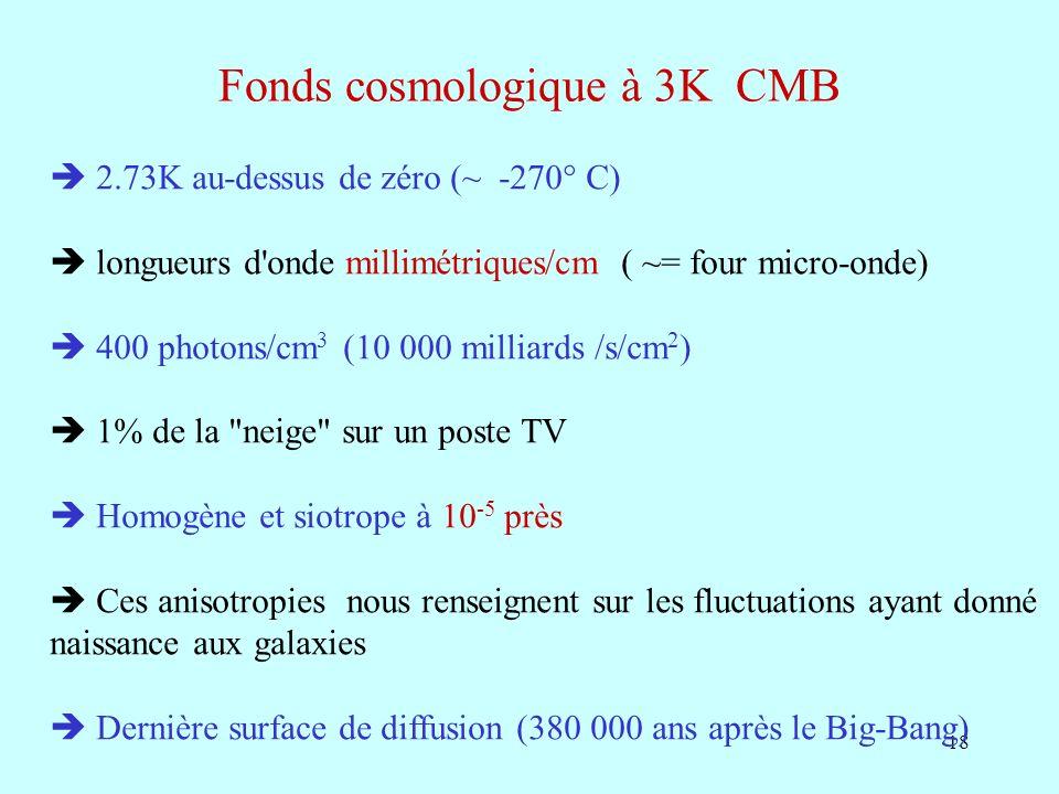 Fonds cosmologique à 3K CMB