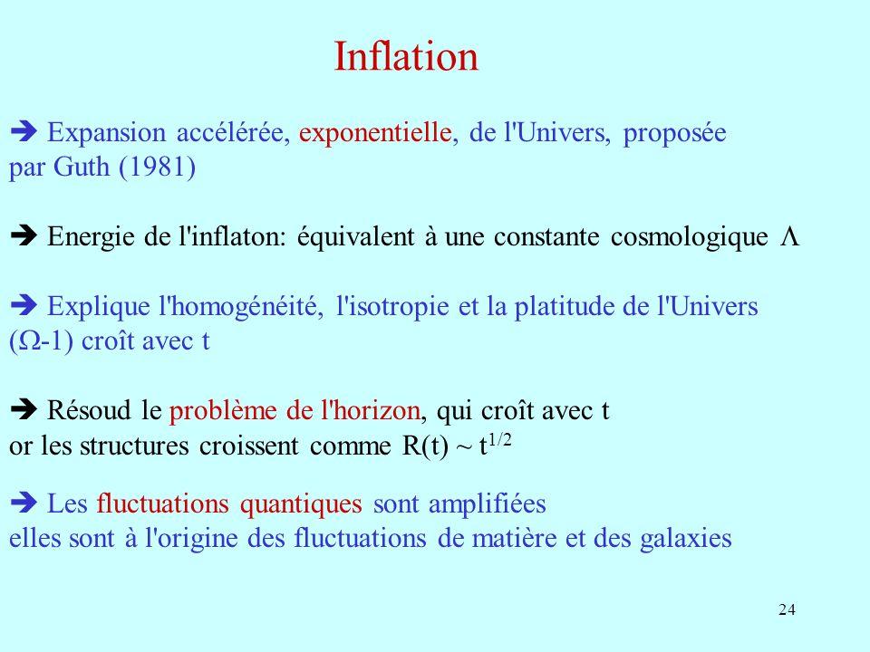 Inflation  Expansion accélérée, exponentielle, de l Univers, proposée
