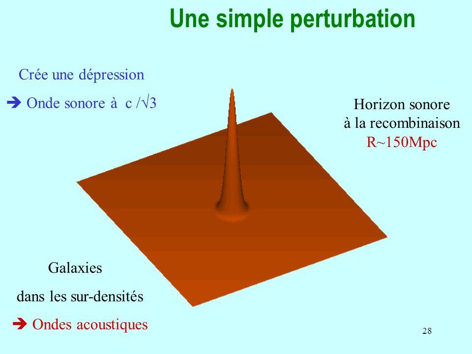Une simple perturbation